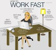 How to work Fast