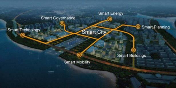 1200_c_100_img_smart_city1_image_w886