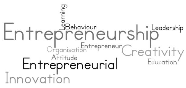 entrepreneurship-word-cloud1