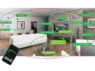 smart-homes-technology-for-elderly