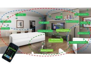 smart-homes-technology-for-elderly