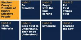 stephen-covey-7-habits-500x248
