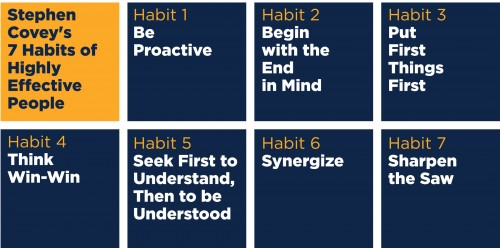 stephen-covey-7-habits-500x248